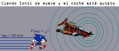Esto es una imagen donde se ve a Sonic corriendo y acercándose al coche.